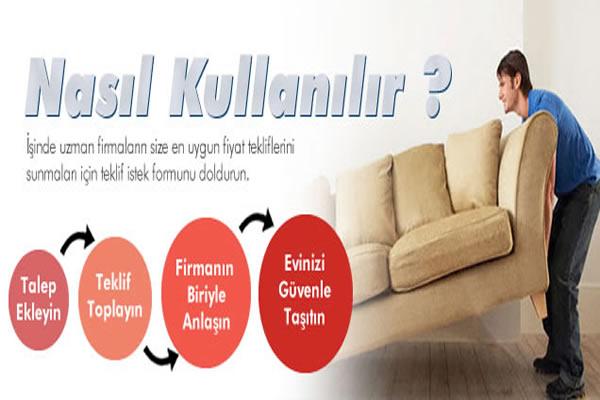 Tekirdağ - Diyarbakır Evden Eve Nakliyat